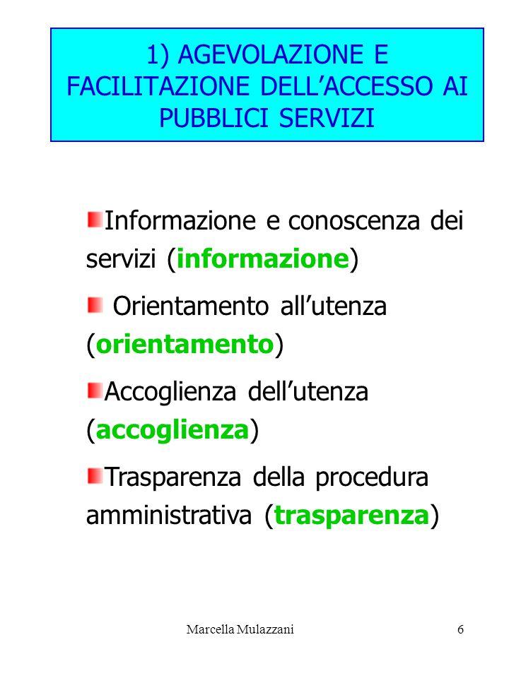Marcella Mulazzani6 1) AGEVOLAZIONE E FACILITAZIONE DELL'ACCESSO AI PUBBLICI SERVIZI Informazione e conoscenza dei servizi (informazione) Orientamento all'utenza (orientamento) Accoglienza dell'utenza (accoglienza) Trasparenza della procedura amministrativa (trasparenza)