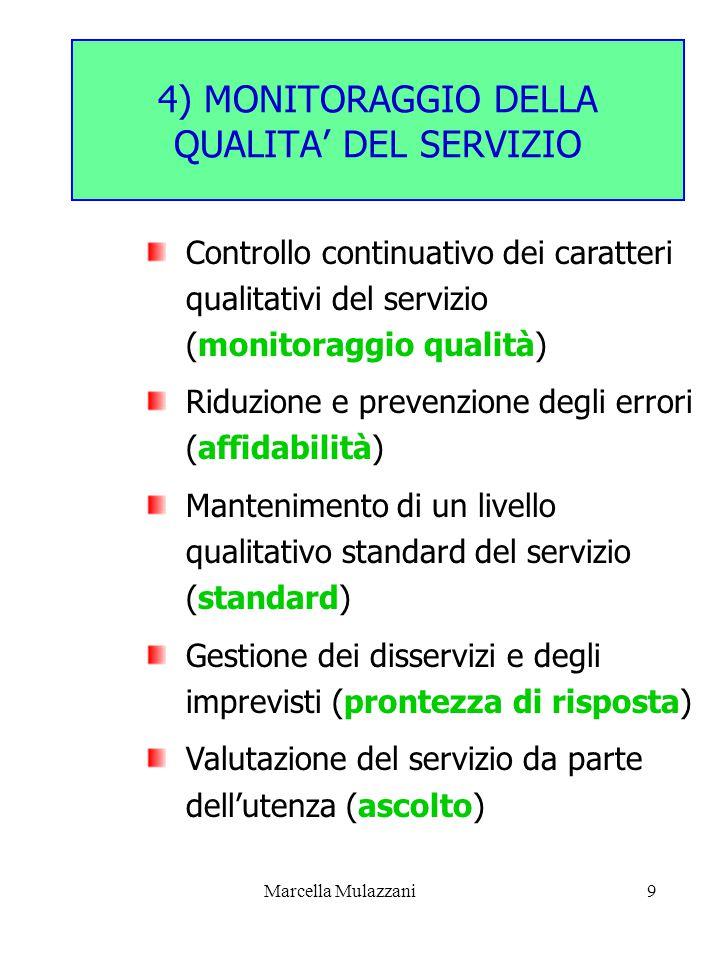 Marcella Mulazzani9 4) MONITORAGGIO DELLA QUALITA' DEL SERVIZIO Controllo continuativo dei caratteri qualitativi del servizio (monitoraggio qualità) Riduzione e prevenzione degli errori (affidabilità) Mantenimento di un livello qualitativo standard del servizio (standard) Gestione dei disservizi e degli imprevisti (prontezza di risposta) Valutazione del servizio da parte dell'utenza (ascolto)