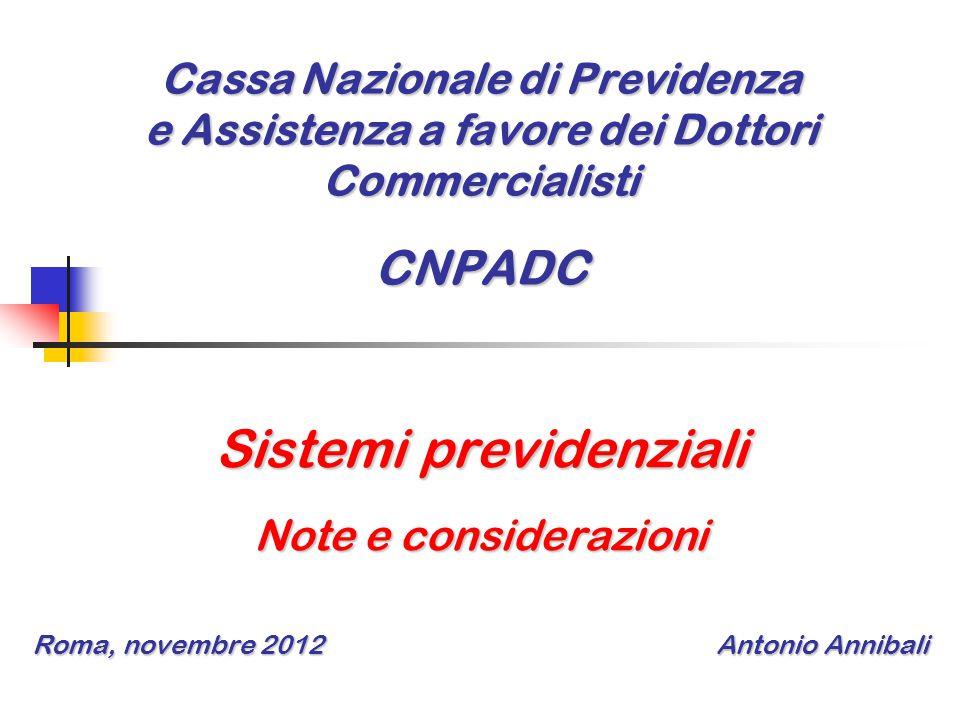 Cassa Nazionale di Previdenza e Assistenza a favore dei Dottori Commercialisti CNPADC Sistemi previdenziali Note e considerazioni Roma, novembre 2012 Antonio Annibali
