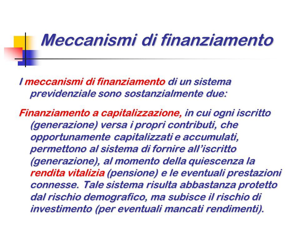 Meccanismi di finanziamento Finanziamento a ripartizione, in quale non prevede accumulo di risorse finanziarie, in quanto i contributi incassati dall'ente vengono destinati direttamente al pagamento delle rendite ai pensionati in essere (nello stesso periodo).