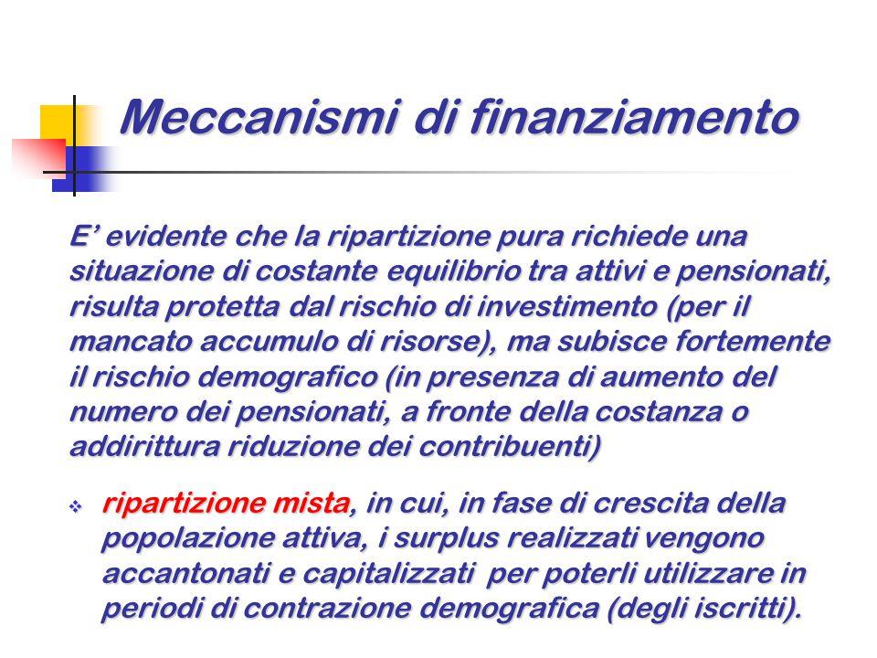 Calcolo delle prestazioni  sistema retributivo (a prestazione definita), in cui la prestazione pensionistica è determinata sulla base delle ultime retribuzioni e dell'anzianità di contribuzione.