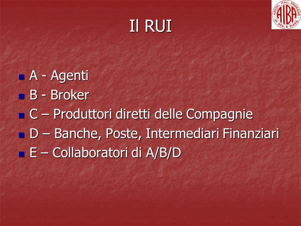 Il RUI A - Agenti A - Agenti B - Broker B - Broker C – Produttori diretti delle Compagnie C – Produttori diretti delle Compagnie D – Banche, Poste, In