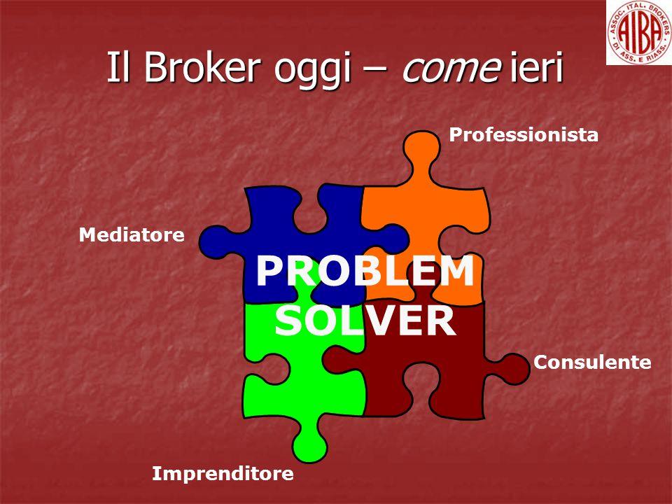 Il Broker oggi – come ieri Imprenditore Consulente Professionista Mediatore PROBLEM SOLVER