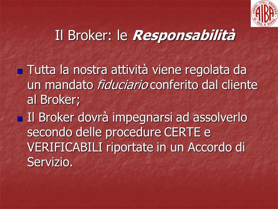Il Broker: le Responsabilità Tutta la nostra attività viene regolata da un mandato fiduciario conferito dal cliente al Broker; Tutta la nostra attività viene regolata da un mandato fiduciario conferito dal cliente al Broker; Il Broker dovrà impegnarsi ad assolverlo secondo delle procedure CERTE e VERIFICABILI riportate in un Accordo di Servizio.
