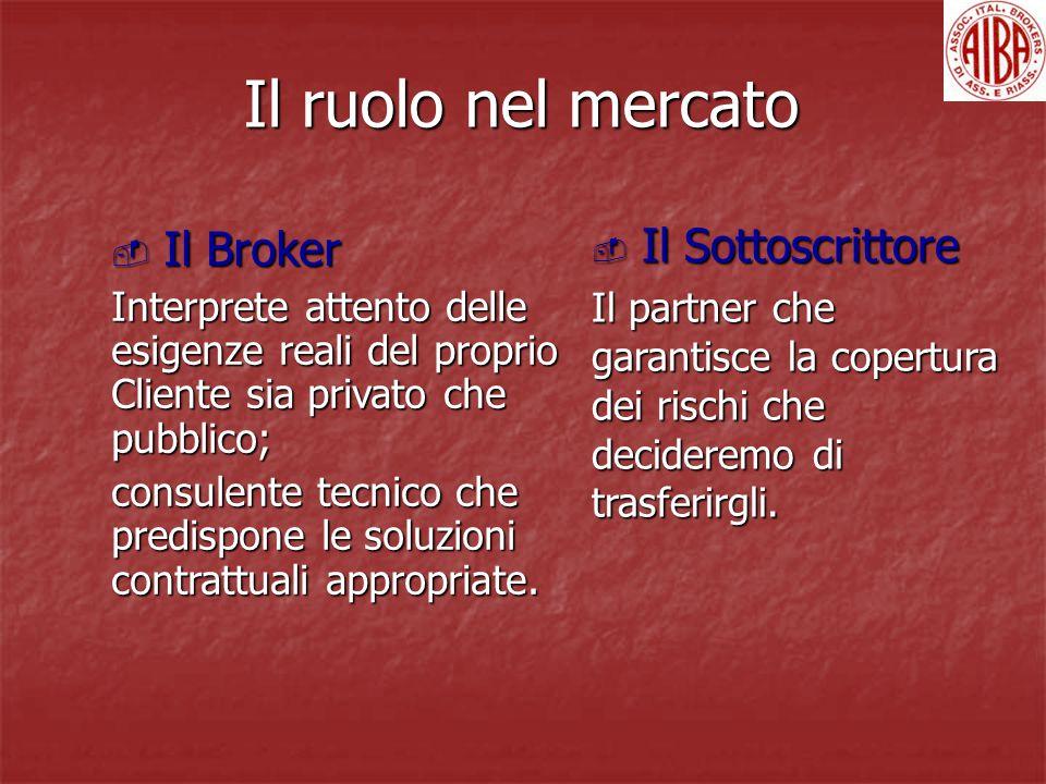 Il ruolo nel mercato  Il Broker Interprete attento delle esigenze reali del proprio Cliente sia privato che pubblico; consulente tecnico che predispone le soluzioni contrattuali appropriate.