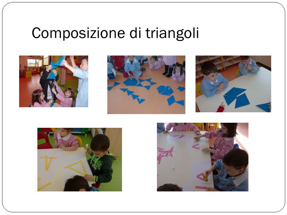 Composizione di triangoli