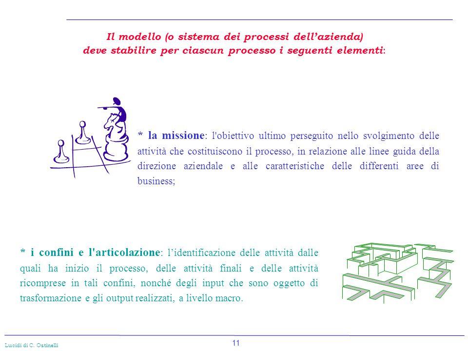 11 Lucidi di C. Ostinelli Il modello (o sistema dei processi dell'azienda) deve stabilire per ciascun processo i seguenti elementi : * la missione : l