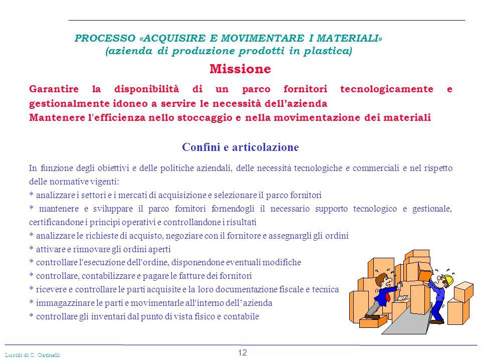 12 Lucidi di C. Ostinelli Missione Garantire la disponibilità di un parco fornitori tecnologicamente e gestionalmente idoneo a servire le necessità de