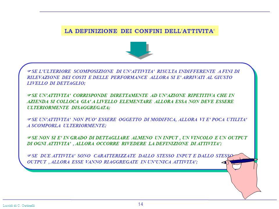 14 Lucidi di C. Ostinelli LA DEFINIZIONE DEI CONFINI DELL'ATTIVITA'  SE L'ULTERIORE SCOMPOSIZIONE DI UN'ATTIVITA' RISULTA INDIFFERENTE A FINI DI RILE