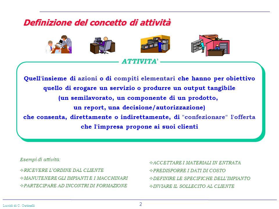 2 Lucidi di C. Ostinelli ATTIVITA' Esempi di attività:  RICEVERE L'ORDINE DAL CLIENTE  MANUTENERE GLI IMPIANTI E I MACCHINARI  PARTECIPARE AD INCON