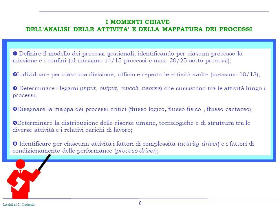 8 Lucidi di C. Ostinelli I MOMENTI CHIAVE DELL'ANALISI DELLE ATTIVITA' E DELLA MAPPATURA DEI PROCESSI  Definire il modello dei processi gestionali, i
