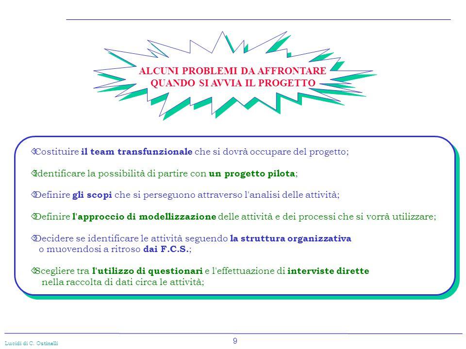 9 Lucidi di C. Ostinelli ALCUNI PROBLEMI DA AFFRONTARE QUANDO SI AVVIA IL PROGETTO  Costituire il team transfunzionale che si dovrà occupare del prog