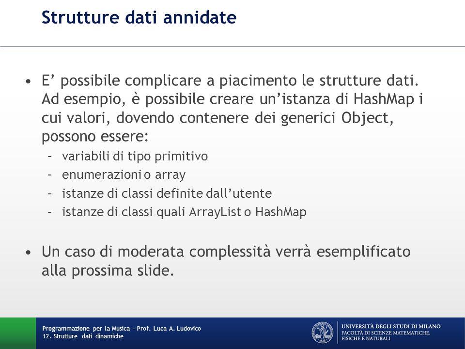 ESEMPI ScaleDictionary.java L'esempio implementa un dizionario «tradizionale», in cui si fa corrispondere al nome di una scala il suo modello, espresso in termini di sequenza di toni T e semitoni s.