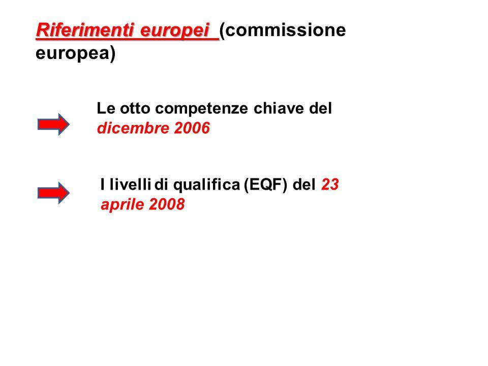 Riferimenti europei Riferimenti europei (commissione europea) Le otto competenze chiave del dicembre 2006 I livelli di qualifica (EQF) del 23 aprile 2008