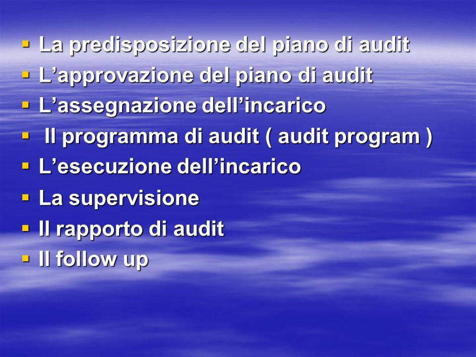  La predisposizione del piano di audit  L'approvazione del piano di audit  L'assegnazione dell'incarico  Il programma di audit ( audit program )  L'esecuzione dell'incarico  La supervisione  Il rapporto di audit  Il follow up