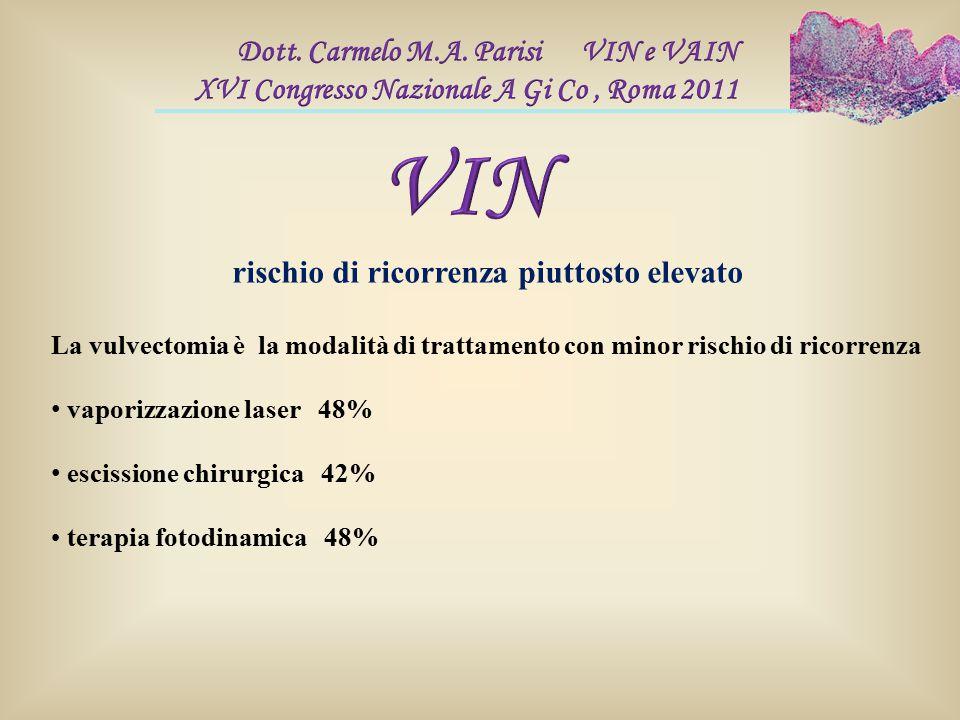 rischio di ricorrenza piuttosto elevato La vulvectomia è la modalità di trattamento con minor rischio di ricorrenza vaporizzazione laser 48% escission