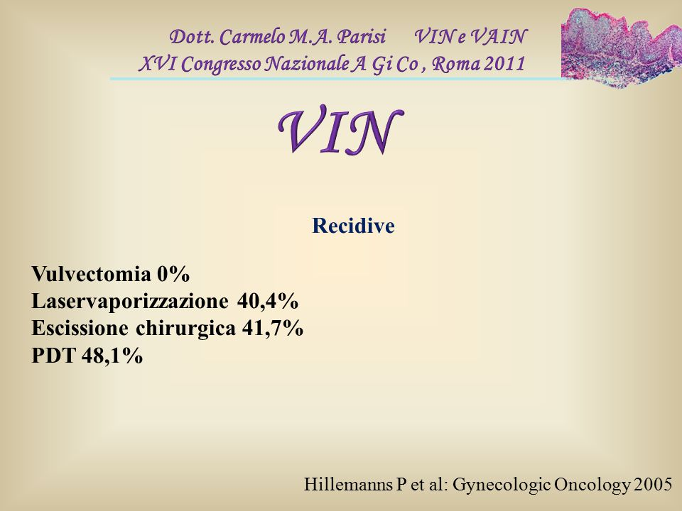 Recidive Vulvectomia 0% Laservaporizzazione 40,4% Escissione chirurgica 41,7% PDT 48,1% Hillemanns P et al: Gynecologic Oncology 2005