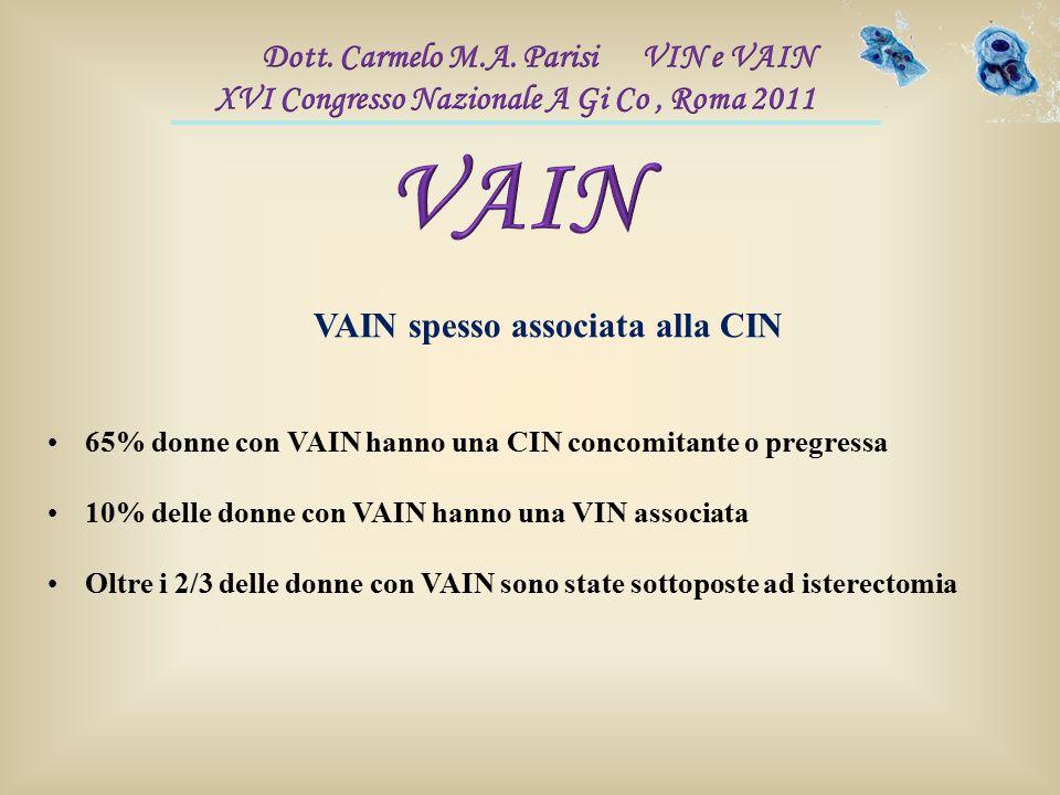 VAIN spesso associata alla CIN 65% donne con VAIN hanno una CIN concomitante o pregressa 10% delle donne con VAIN hanno una VIN associata Oltre i 2/3
