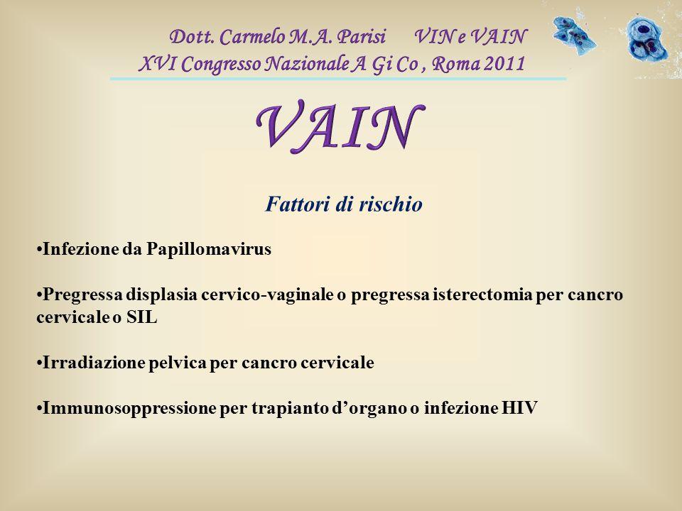 Fattori di rischio Infezione da Papillomavirus Pregressa displasia cervico-vaginale o pregressa isterectomia per cancro cervicale o SIL Irradiazione p