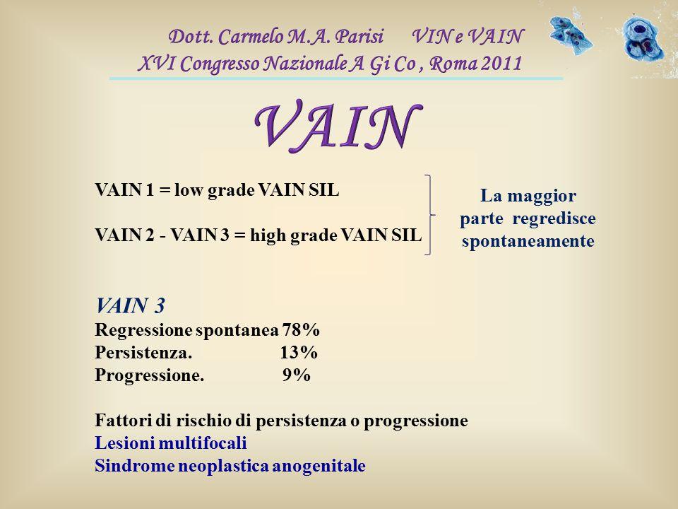 VAIN 1 = low grade VAIN SIL VAIN 2 - VAIN 3 = high grade VAIN SIL VAIN 3 Regressione spontanea 78% Persistenza. 13% Progressione. 9% Fattori di rischi
