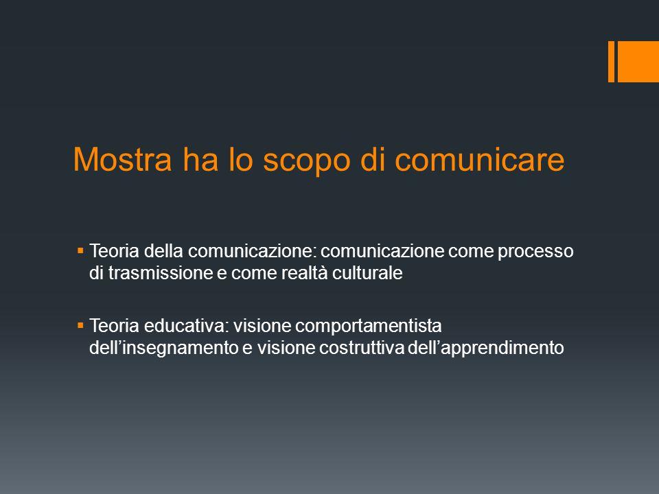 Mostra ha lo scopo di comunicare  Teoria della comunicazione: comunicazione come processo di trasmissione e come realtà culturale  Teoria educativa: visione comportamentista dell'insegnamento e visione costruttiva dell'apprendimento
