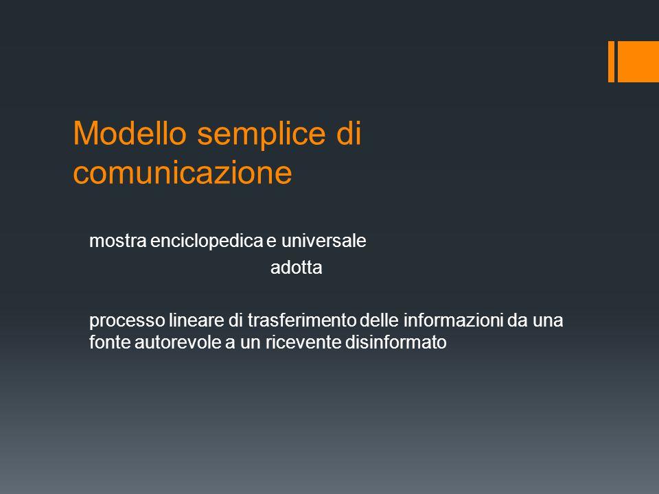 Modello semplice di comunicazione mostra enciclopedica e universale adotta processo lineare di trasferimento delle informazioni da una fonte autorevole a un ricevente disinformato