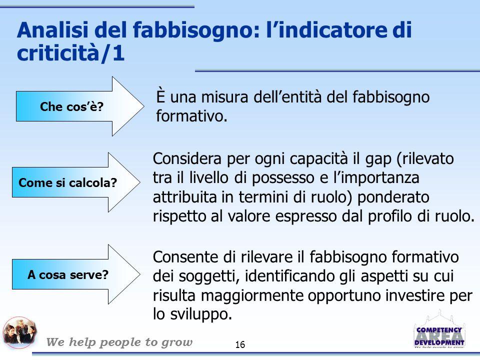 We help people to grow 16 Analisi del fabbisogno: l'indicatore di criticità/1 È una misura dell'entità del fabbisogno formativo.