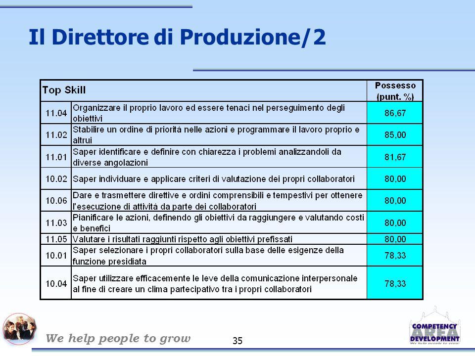 We help people to grow 35 Il Direttore di Produzione/2