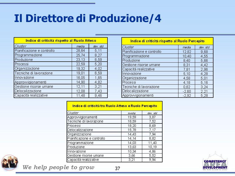 We help people to grow 37 Il Direttore di Produzione/4