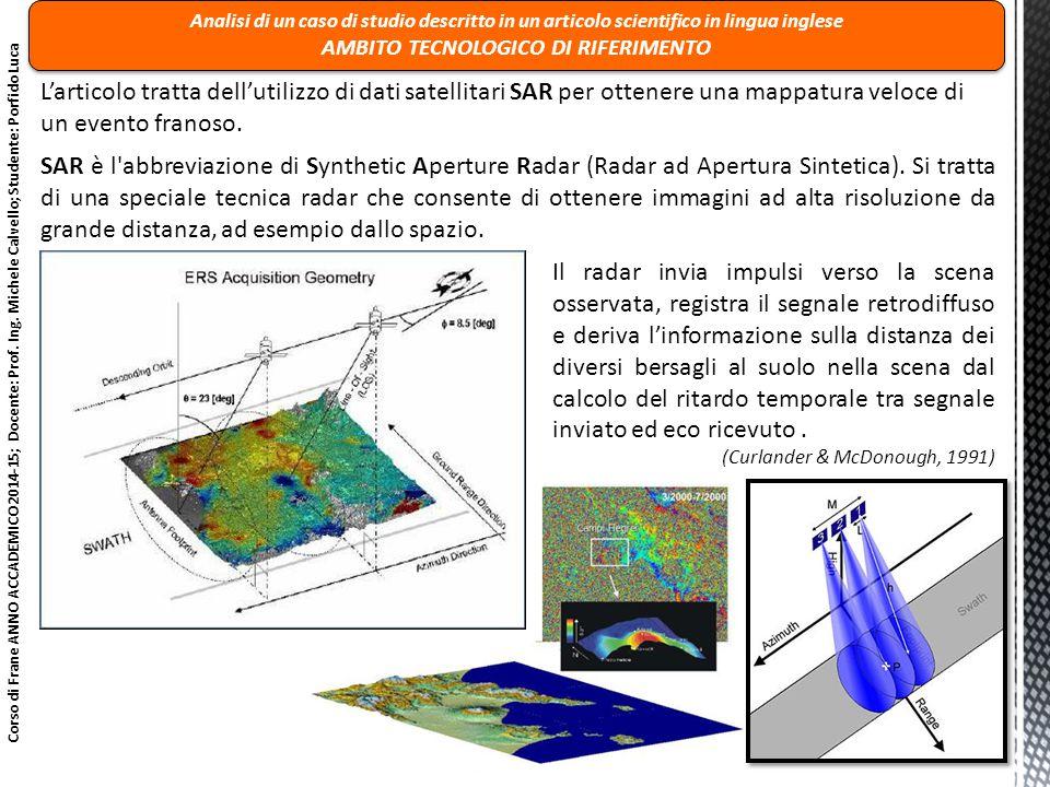 Il radar invia impulsi verso la scena osservata, registra il segnale retrodiffuso e deriva l'informazione sulla distanza dei diversi bersagli al suolo