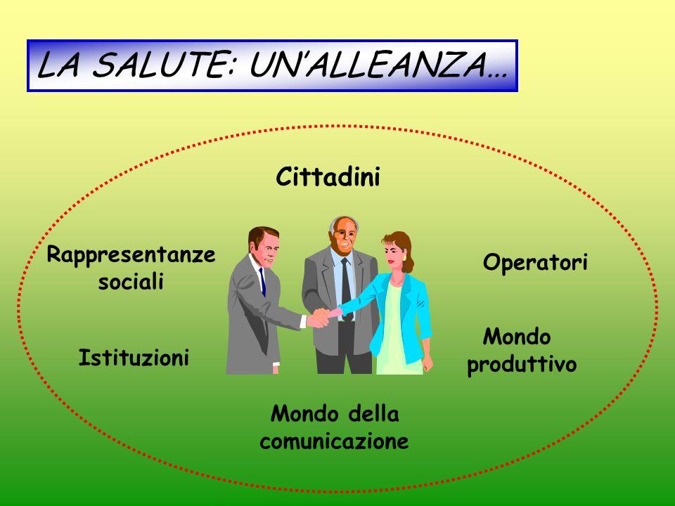 Cittadini Operatori Rappresentanze sociali Mondo produttivo Mondo della comunicazione Istituzioni LA SALUTE: UN'ALLEANZA…