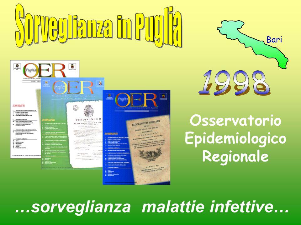 Osservatorio Epidemiologico Regionale …sorveglianza malattie infettive… Bari