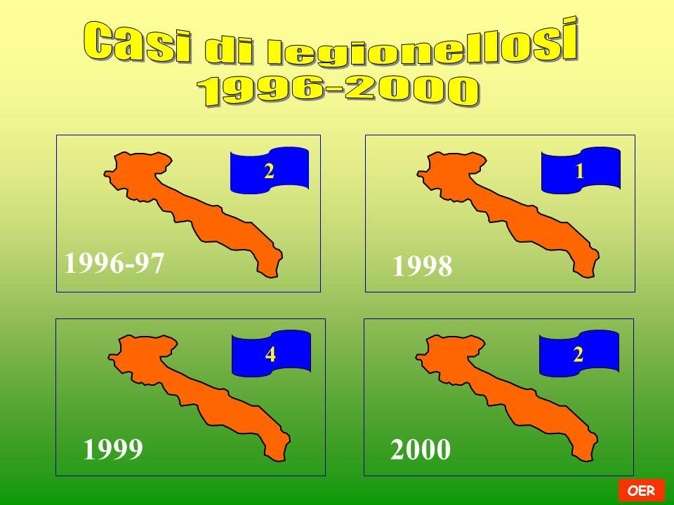 1996-97 2 1998 1 1999 4 2000 2 OER