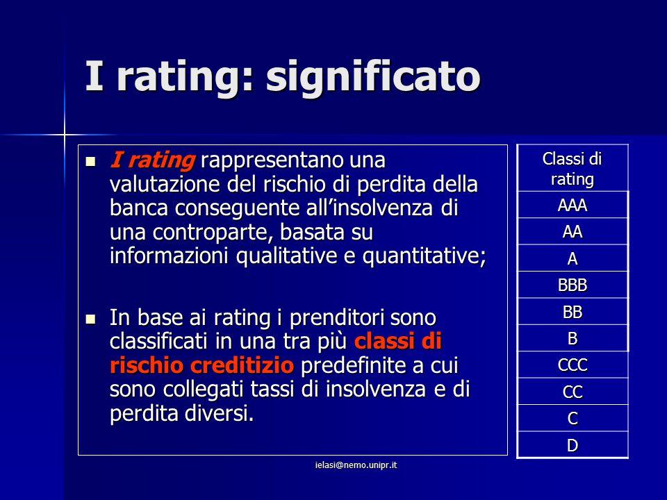 ielasi@nemo.unipr.it I rating: significato I rating rappresentano una valutazione del rischio di perdita della banca conseguente all'insolvenza di una