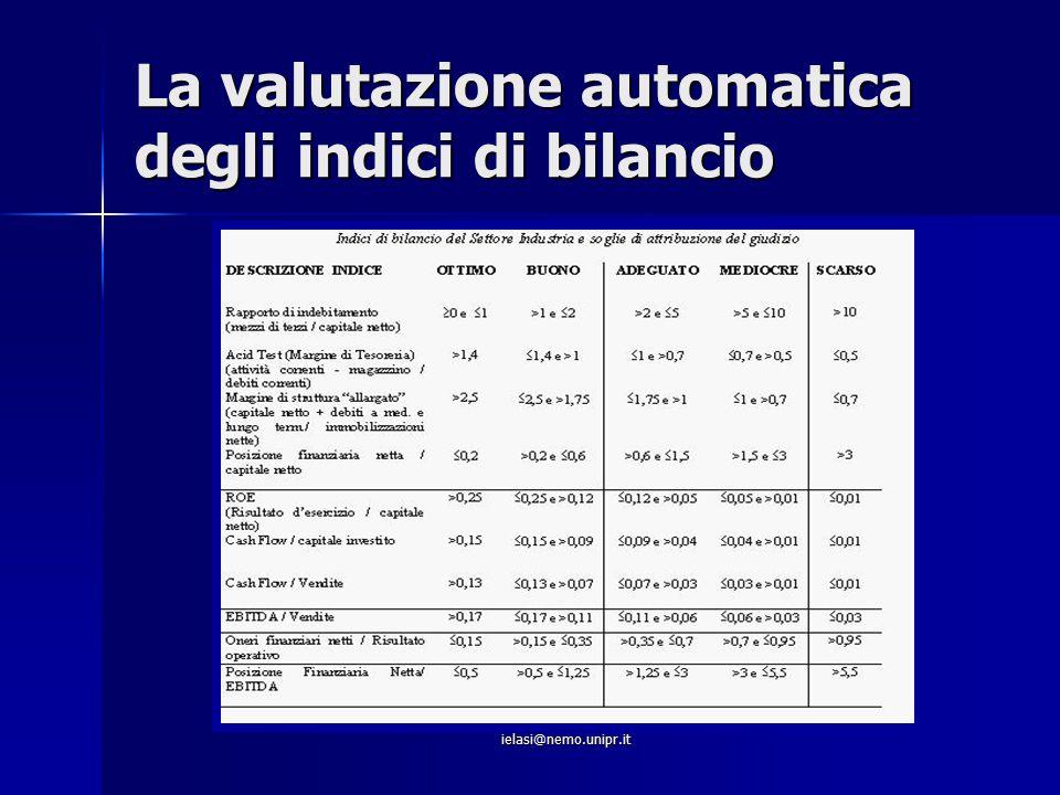 ielasi@nemo.unipr.it La valutazione automatica degli indici di bilancio