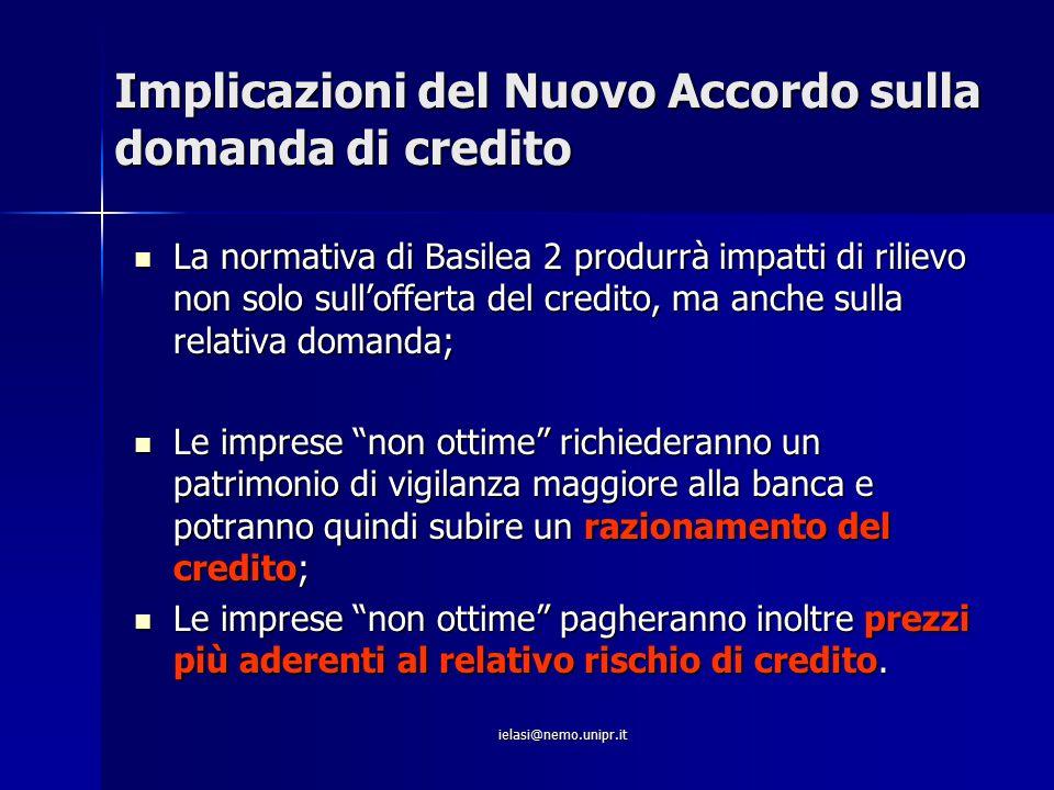 ielasi@nemo.unipr.it Implicazioni del Nuovo Accordo sulla domanda di credito La normativa di Basilea 2 produrrà impatti di rilievo non solo sull'offer