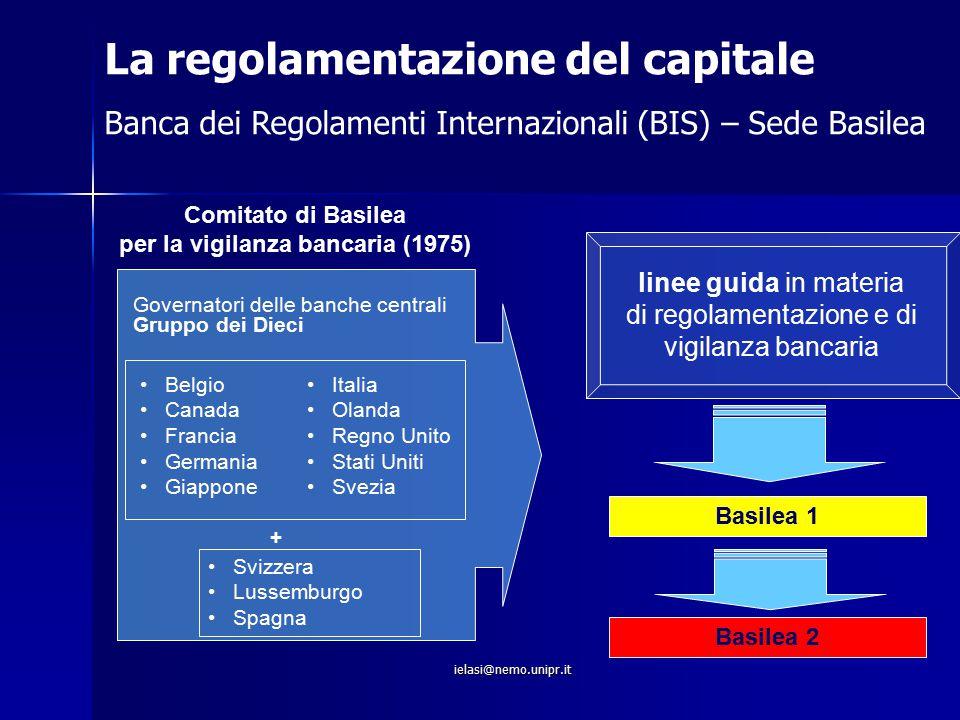 ielasi@nemo.unipr.it Obiettivi di Basilea 1 PV >= 8% Σ A i *P i Gli obiettivi dell'Accordo di Basilea del 1988 erano principalmente due: –rafforzare la solidità del patrimonio bancario attraverso l'introduzione di requisiti minimi di capitale correlati al rischio; –ridurre le differenze competitive fra le banche attive a livello internazionale, introducendo un approccio standard.