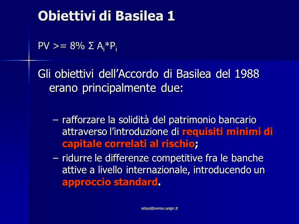 ielasi@nemo.unipr.it Obiettivi di Basilea 1 PV >= 8% Σ A i *P i Gli obiettivi dell'Accordo di Basilea del 1988 erano principalmente due: –rafforzare l