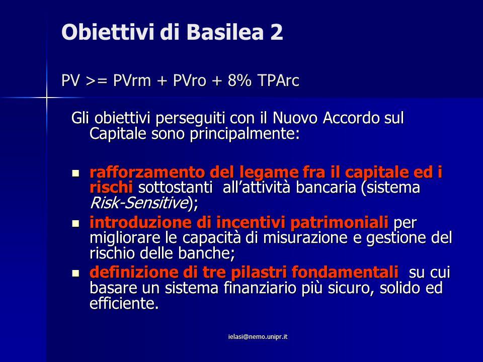 ielasi@nemo.unipr.it PV >= PVrm + PVro + 8% TPArc Obiettivi di Basilea 2 PV >= PVrm + PVro + 8% TPArc Gli obiettivi perseguiti con il Nuovo Accordo su