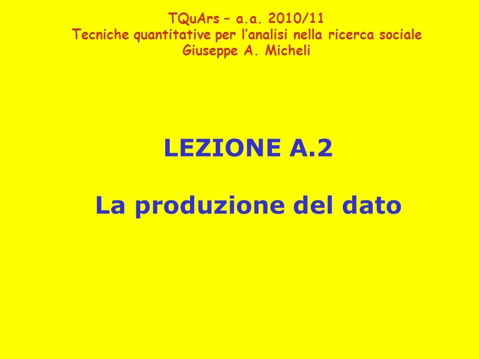 LEZIONE A.2 La produzione del dato TQuArs – a.a. 2010/11 Tecniche quantitative per l'analisi nella ricerca sociale Giuseppe A. Micheli