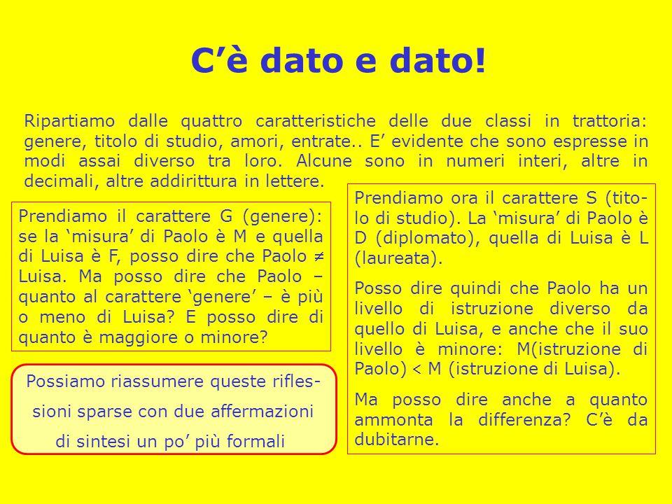 Limiti interpretativi delle differenze statistiche PSAPVS Usa23320Egitto620 Italia20950Etiopia120 |Usa-Ita|2370|Egi-Eti|500 La differenza tra Usa e Italia è di ben 2370 $, Qualcosa non quadra nella lettura dei dati.