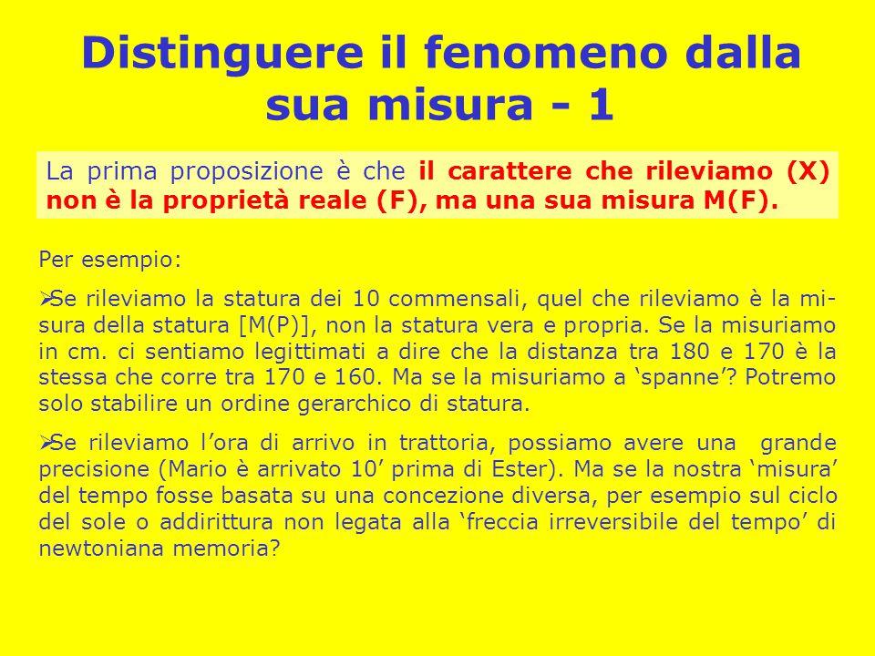 Distinguere il fenomeno dalla sua misura - 1 La prima proposizione è che il carattere che rileviamo (X) non è la proprietà reale (F), ma una sua misura M(F).