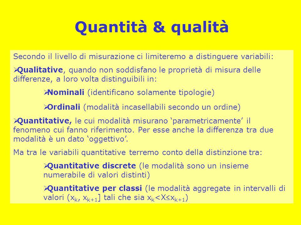 Quantità & qualità Secondo il livello di misurazione ci limiteremo a distinguere variabili:  Qualitative, quando non soddisfano le proprietà di misur