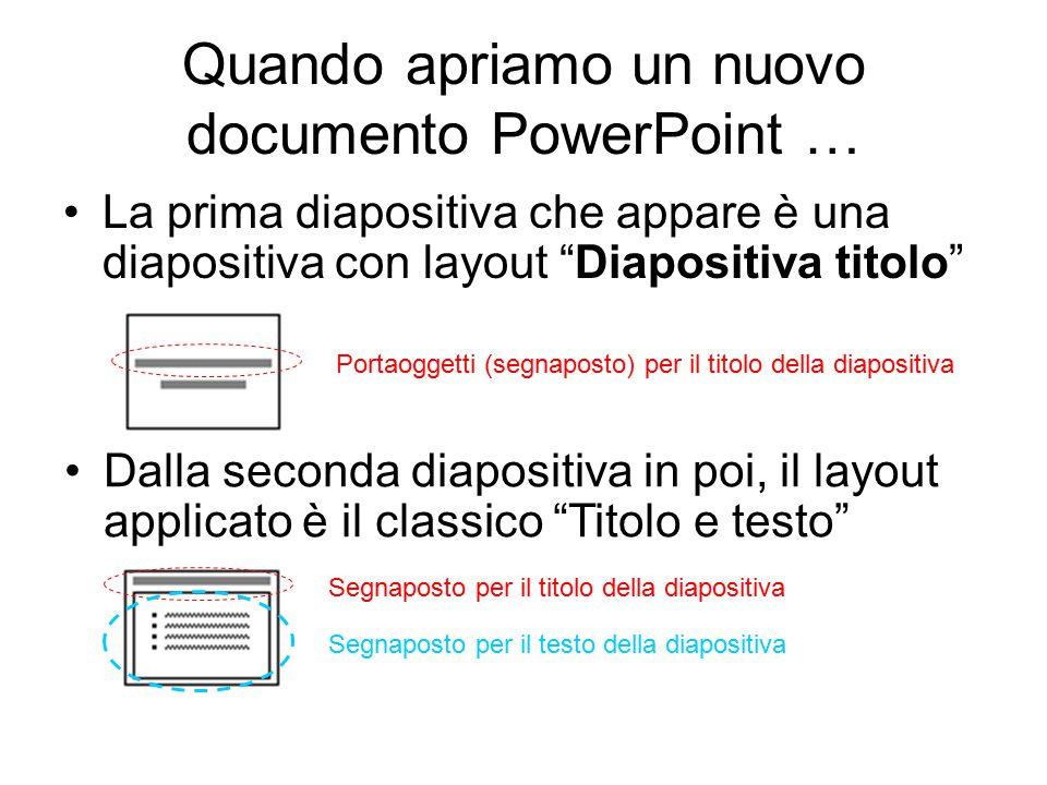 Indice degli argomenti Esempio layout Esempio con una casella di testo Esempio con una clipart o da file Esempio con le forme Esempio con un grafico Esempio con un organigramma Esempio con una tabella