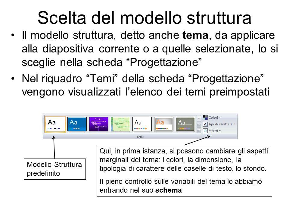Il modello Struttura diapositiva Scegliere per una diapositiva un particolare tema (vedi scheda Progettazione ), detto anche modello struttura, significa andare a definire, in prima istanza, i colori, la dimensione, la tipologia di carattere delle caselle di testo, lo sfondo (sono solo alcune caratteristiche essenziali del modello struttura) Per modificare il modello struttura (il tema) bisogna agire sui suoi due schemi: lo schema titolo e lo schema diapositiva.