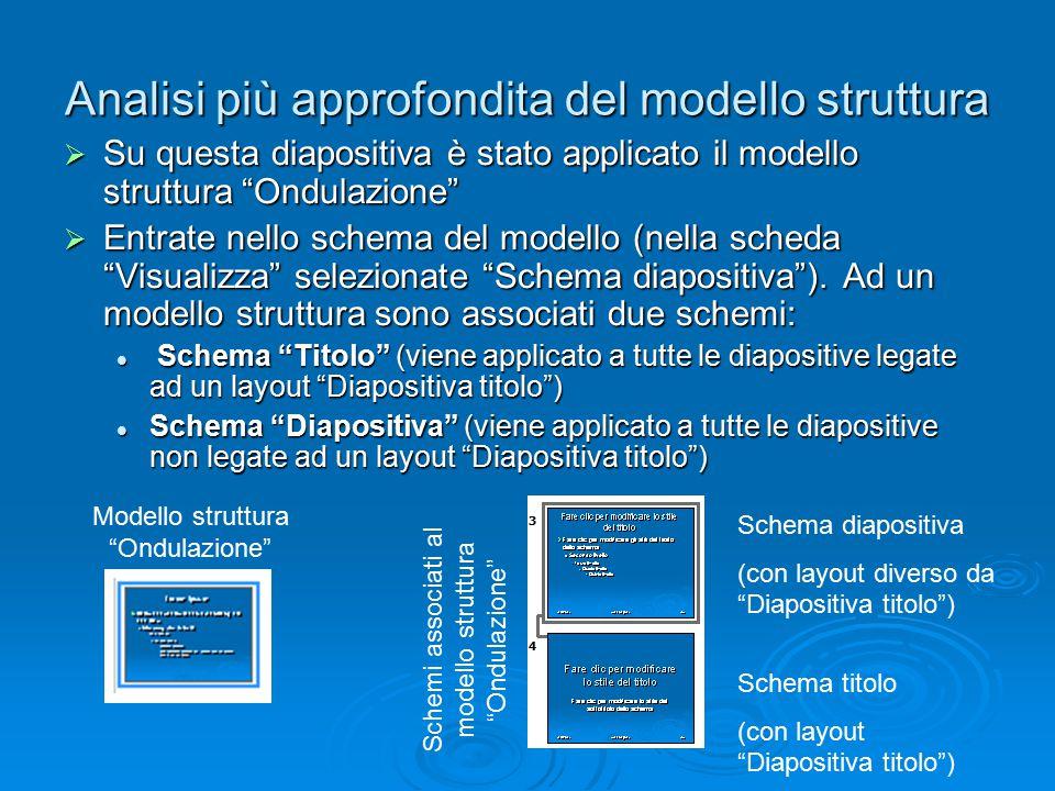 Su quale diapositive si ripercuote la modifica di un modello struttura .