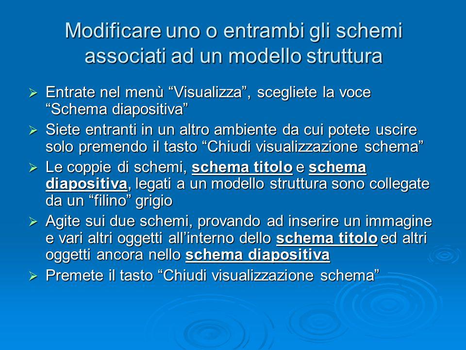 Analisi più approfondita del modello struttura  Su questa diapositiva è stato applicato il modello struttura Ondulazione  Entrate nello schema del modello (nella scheda Visualizza selezionate Schema diapositiva ).