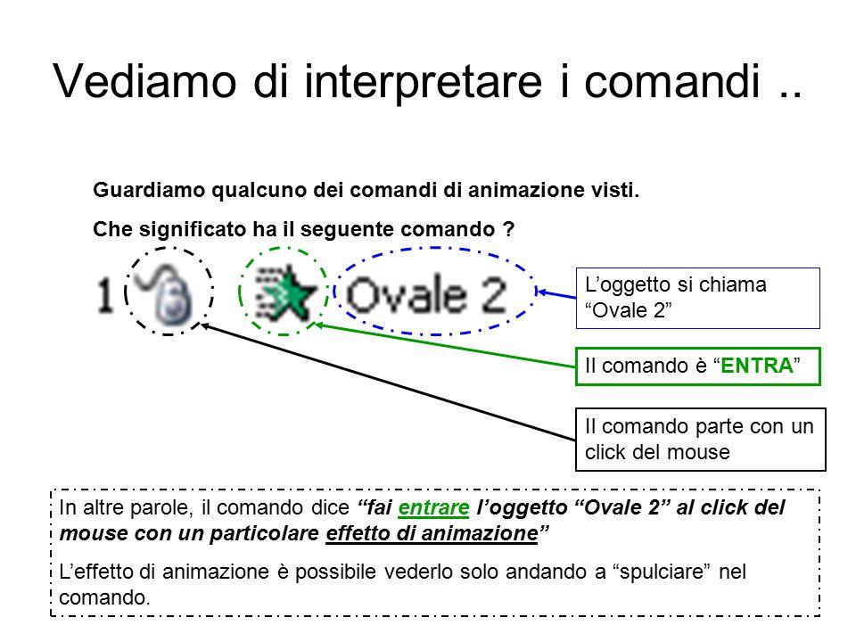 Vediamo come portare questa programma sotto PowerPoint … Casella di testo di prova 1) ENTRA CERCHIO ROSSO !.