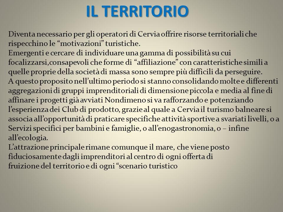 IL TERRITORIO Diventa necessario per gli operatori di Cervia offrire risorse territoriali che rispecchino le motivazioni turistiche.