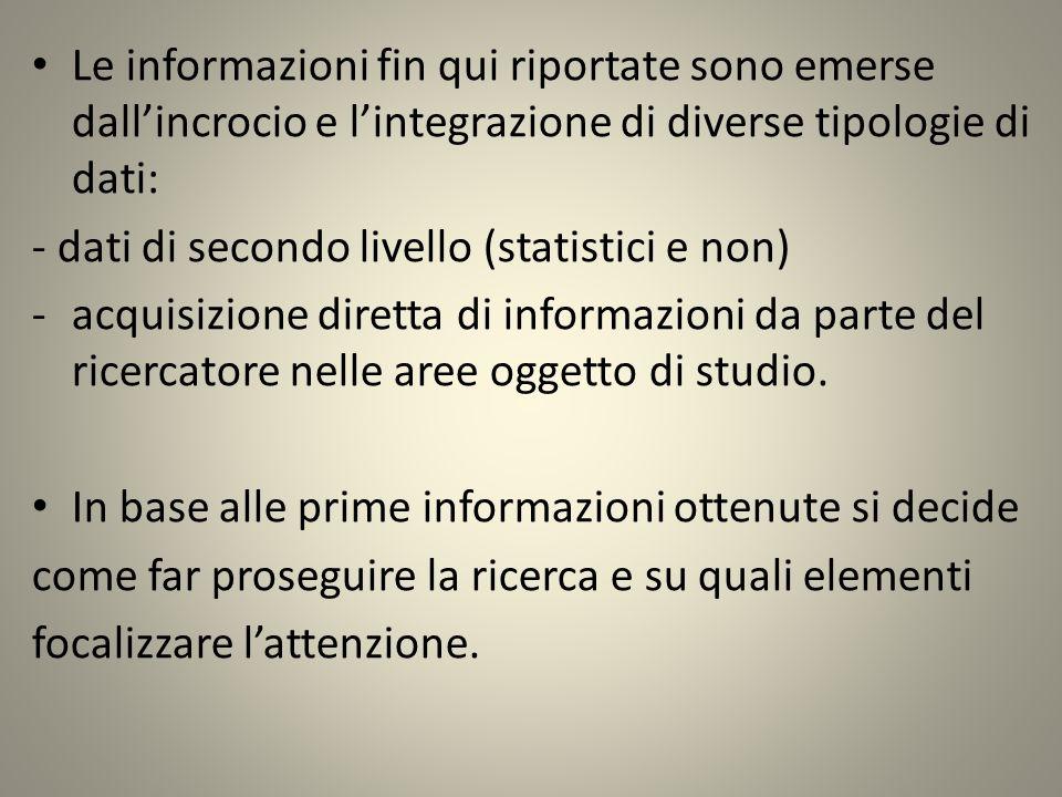 Le informazioni fin qui riportate sono emerse dall'incrocio e l'integrazione di diverse tipologie di dati: - dati di secondo livello (statistici e non) -acquisizione diretta di informazioni da parte del ricercatore nelle aree oggetto di studio.